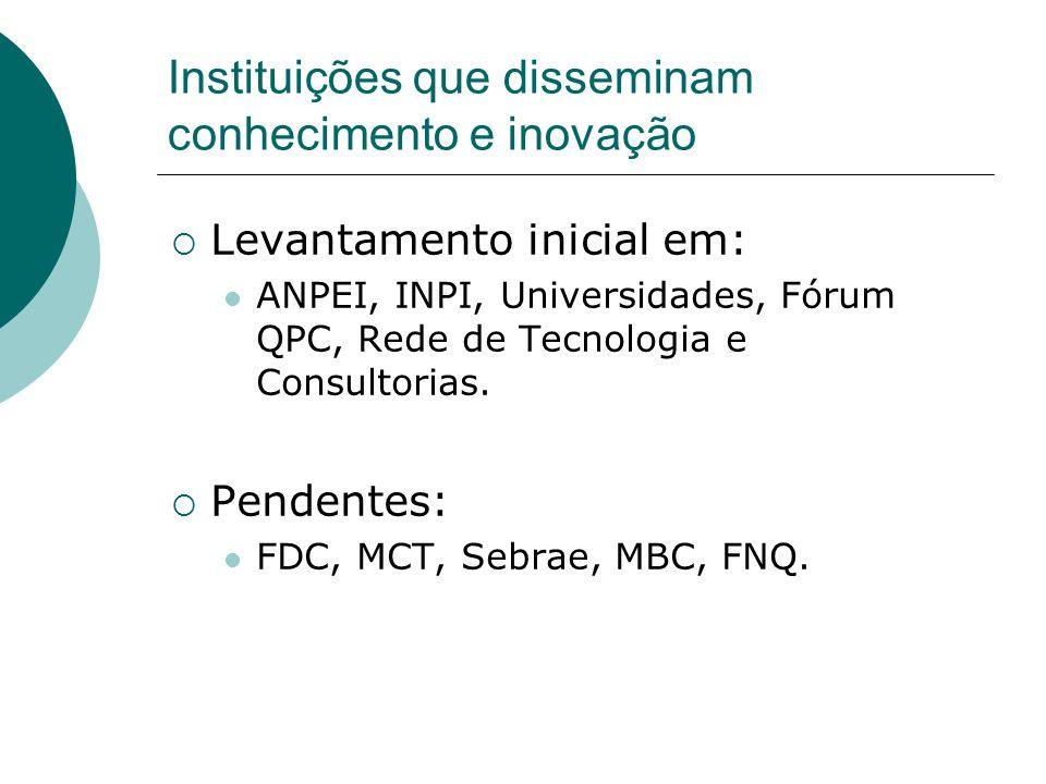 Instituições que disseminam conhecimento e inovação