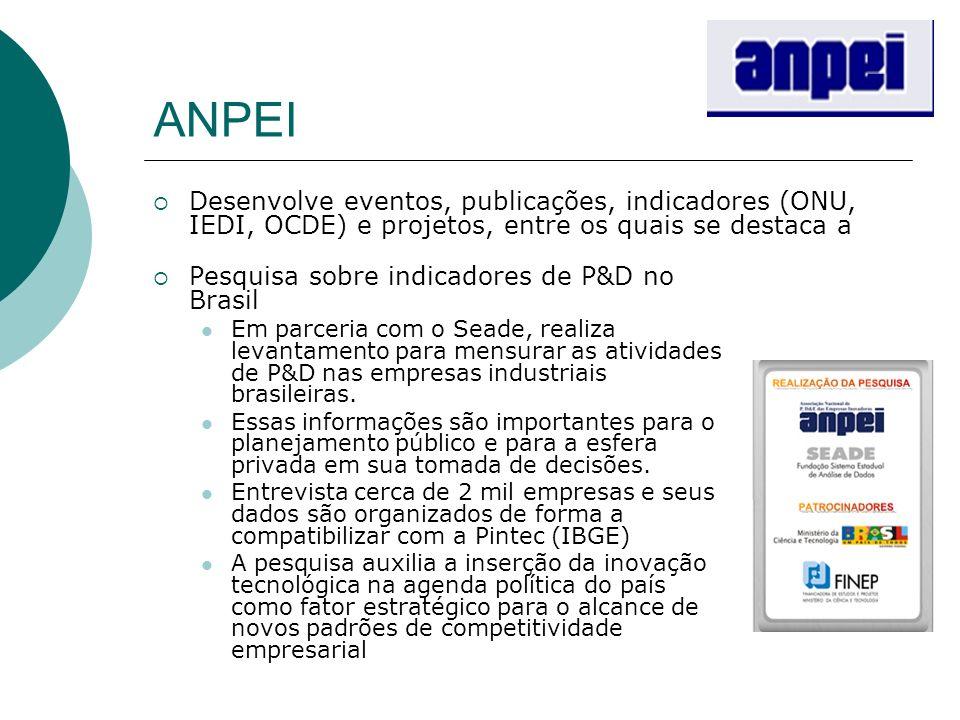 ANPEI Desenvolve eventos, publicações, indicadores (ONU, IEDI, OCDE) e projetos, entre os quais se destaca a.