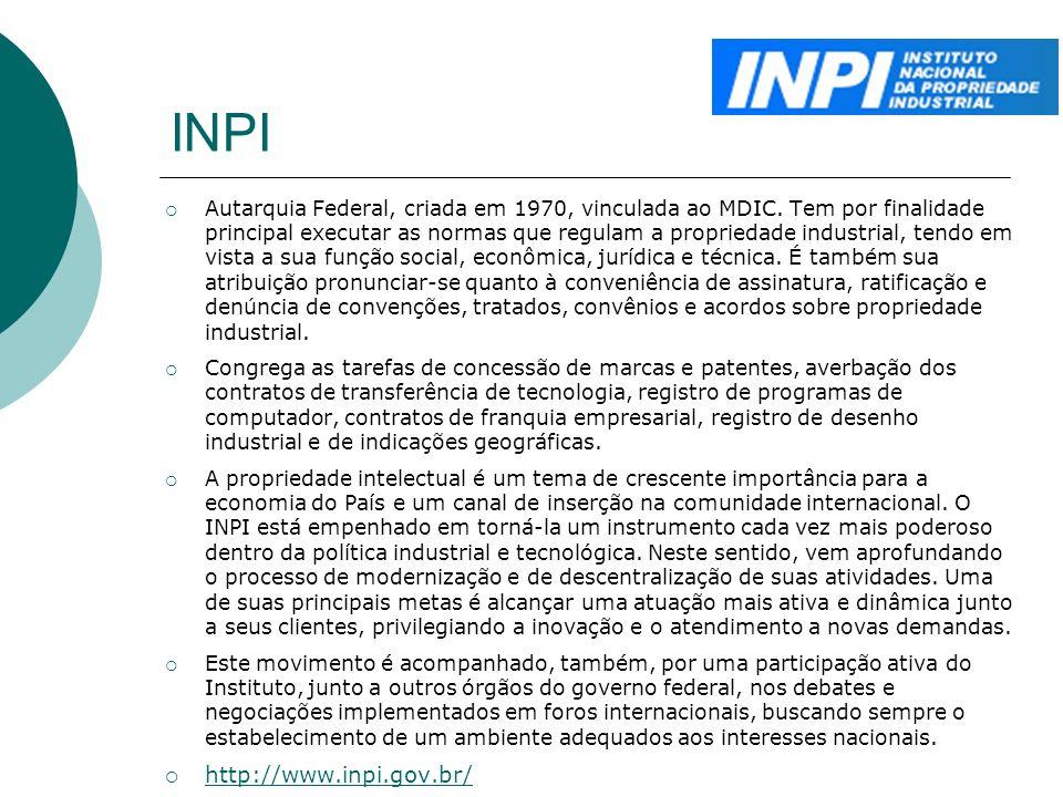 INPI http://www.inpi.gov.br/