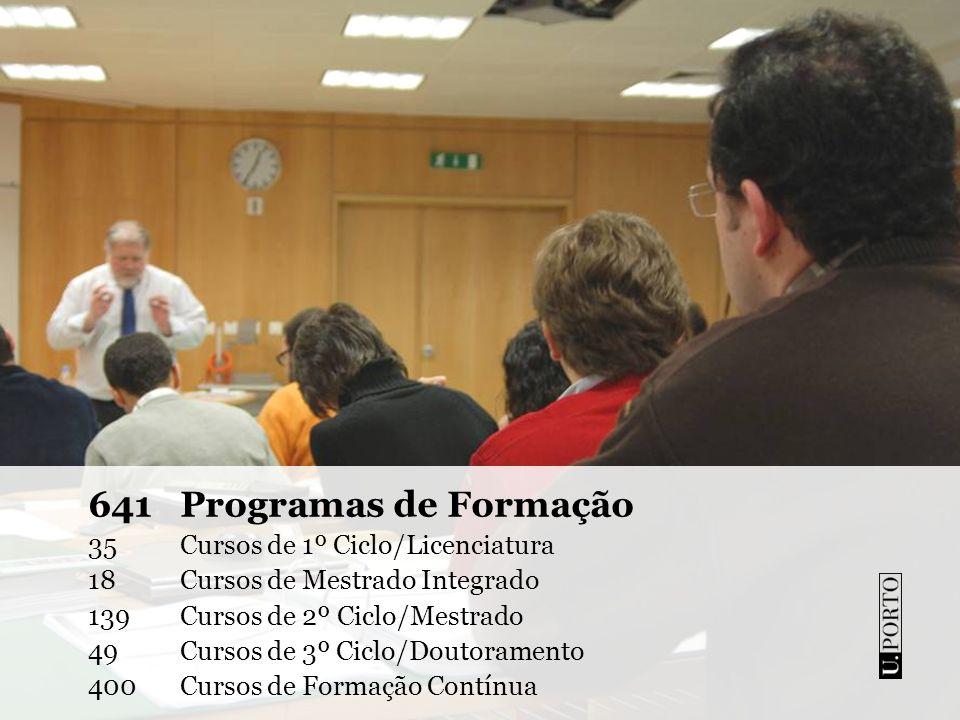 641 Programas de Formação 35 Cursos de 1º Ciclo/Licenciatura