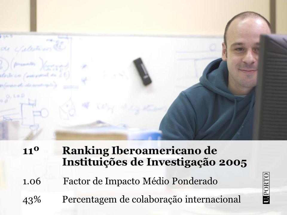 11º Ranking Iberoamericano de Instituições de Investigação 2005