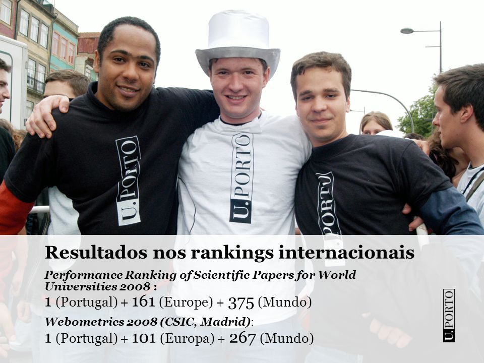 Resultados nos rankings internacionais