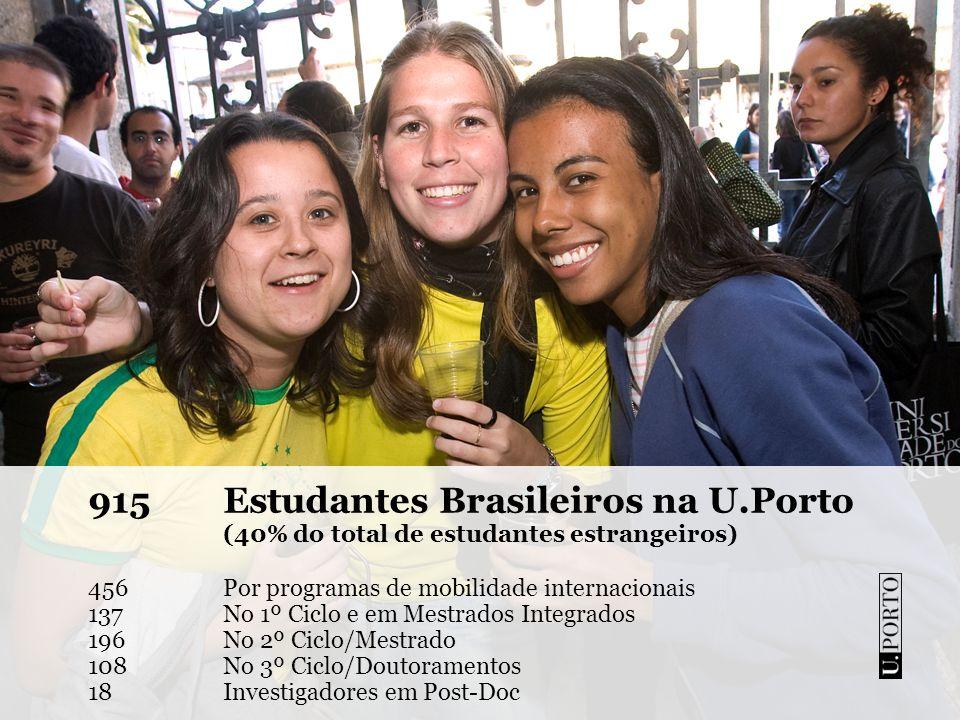 915 Estudantes Brasileiros na U.Porto