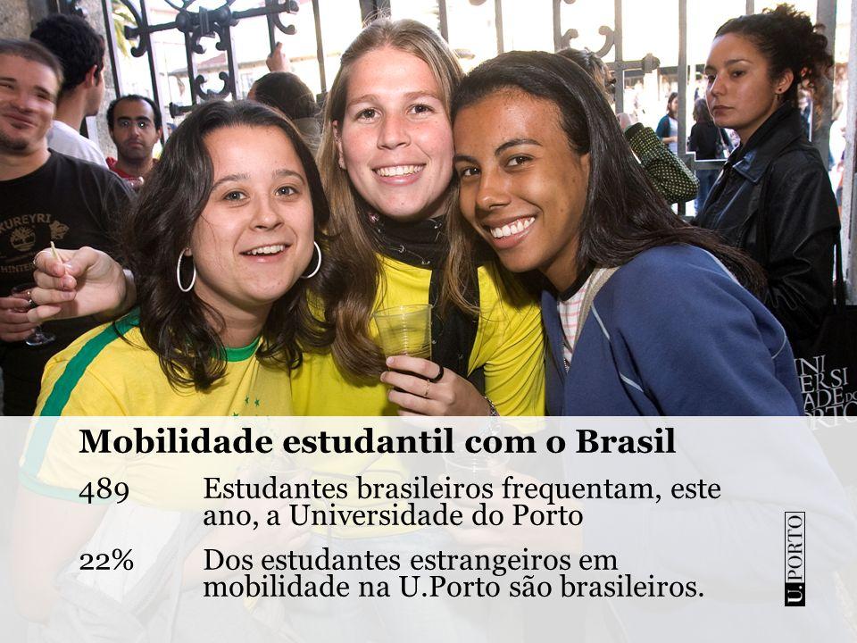 Mobilidade estudantil com o Brasil