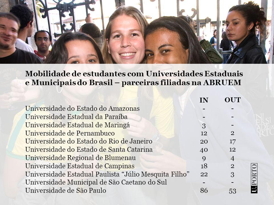 Mobilidade de estudantes com Universidades Estaduais e Municipais do Brasil – parceiras filiadas na ABRUEM