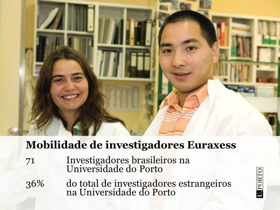 Mobilidade de investigadores Euraxess