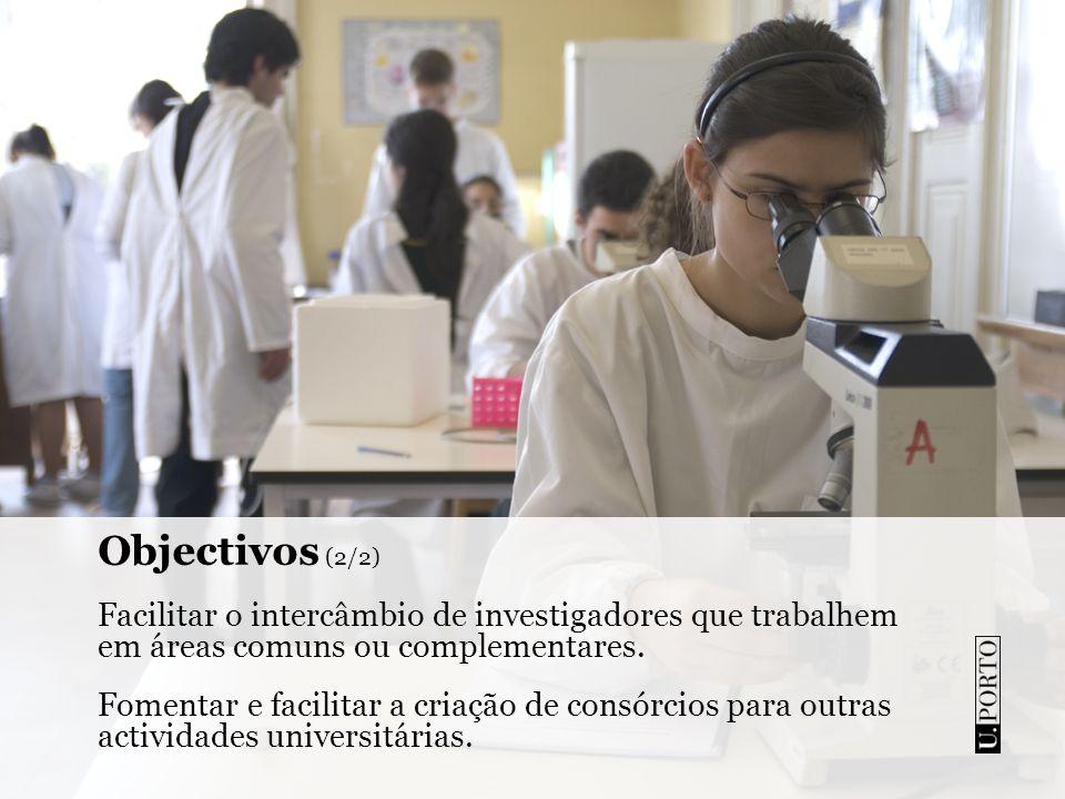 Objectivos (2/2) Facilitar o intercâmbio de investigadores que trabalhem em áreas comuns ou complementares.
