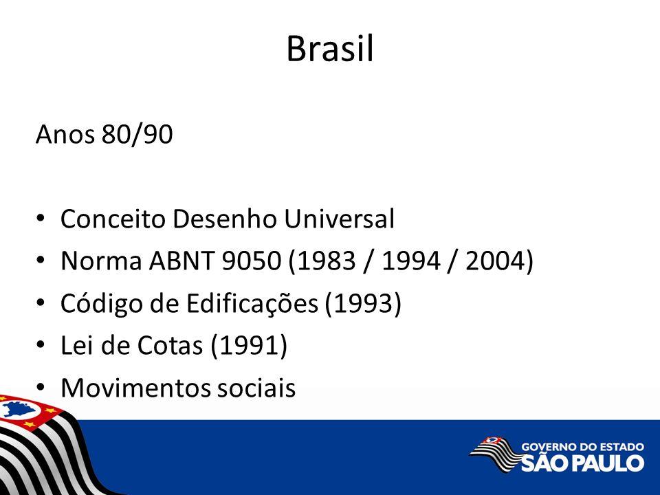 Brasil Anos 80/90 Conceito Desenho Universal