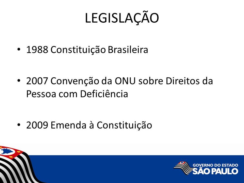 LEGISLAÇÃO 1988 Constituição Brasileira
