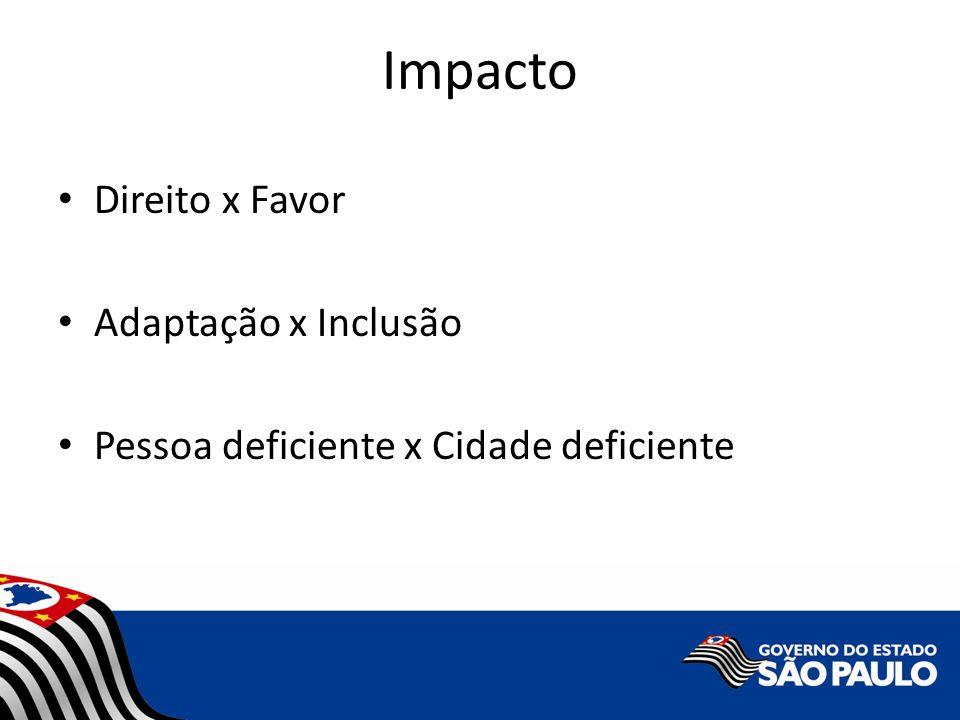 Impacto Direito x Favor Adaptação x Inclusão