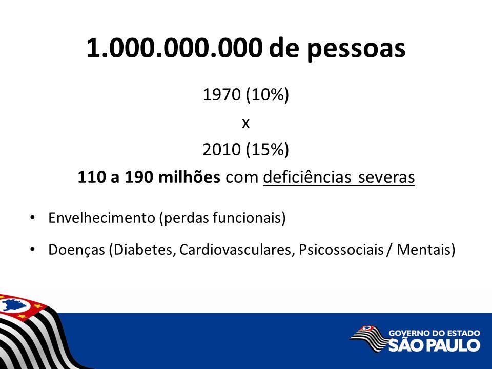 110 a 190 milhões com deficiências severas