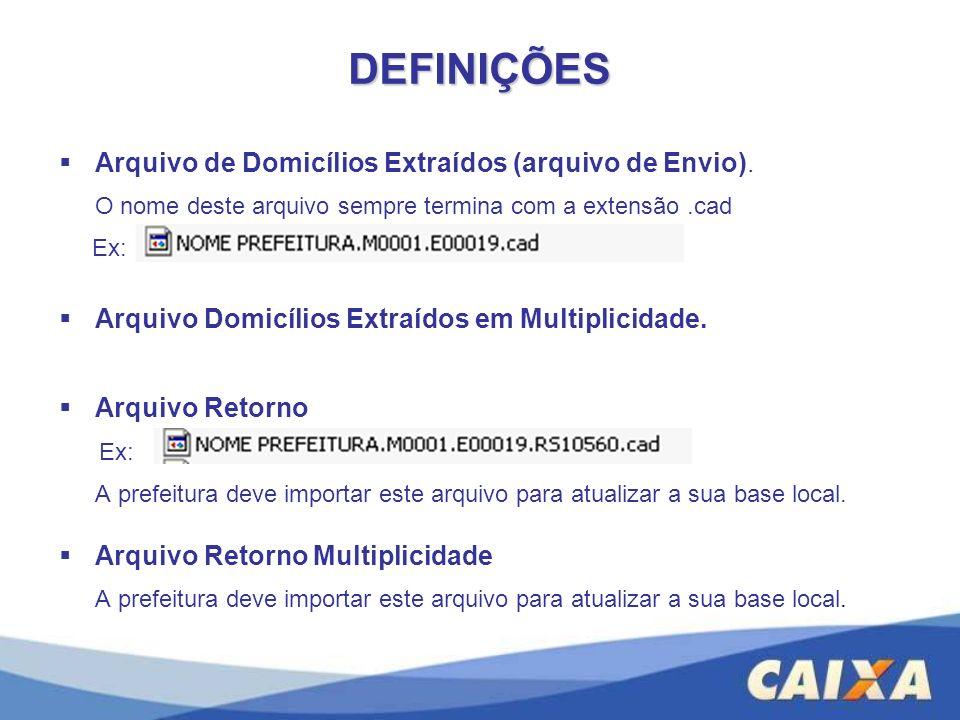 DEFINIÇÕES Arquivo de Domicílios Extraídos (arquivo de Envio).