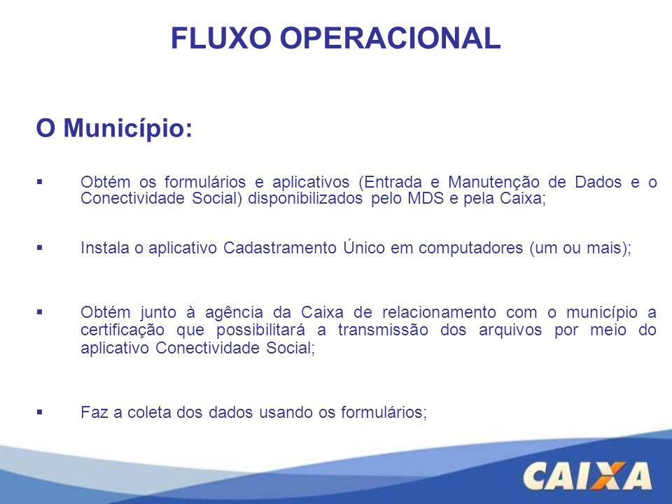 FLUXO OPERACIONAL O Município: