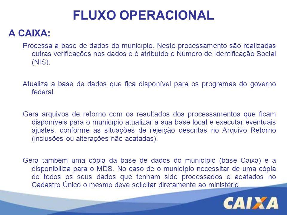 FLUXO OPERACIONAL A CAIXA:
