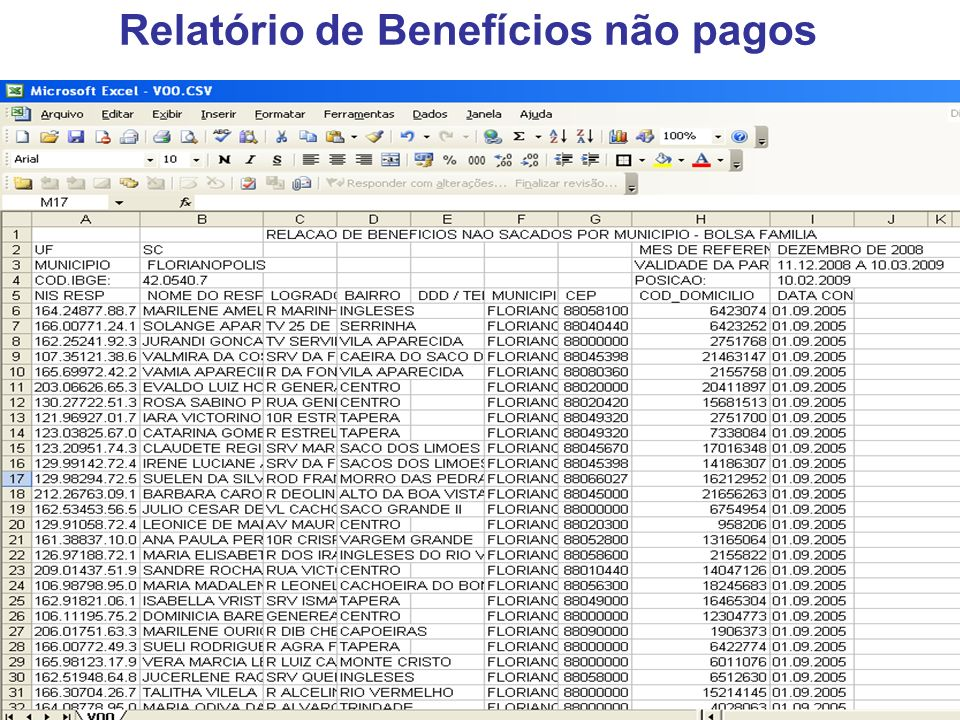 SIBEC – Relatórios de Benefícios Não Pagos PBF