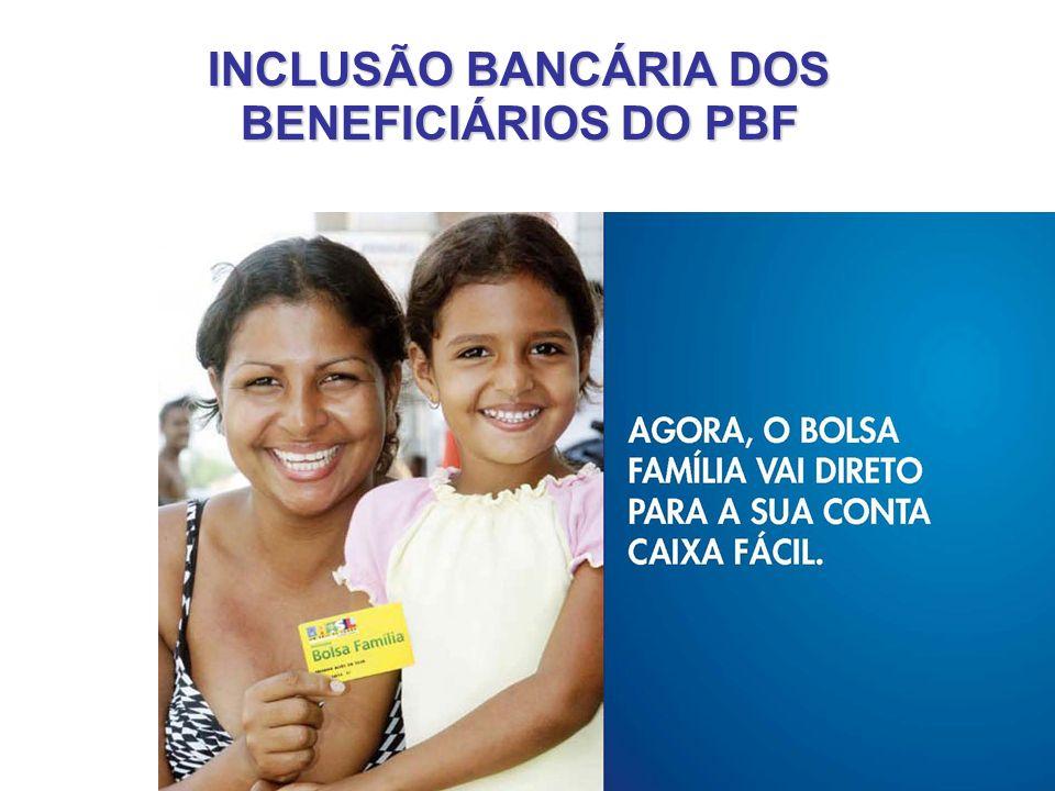 INCLUSÃO BANCÁRIA DOS BENEFICIÁRIOS DO PBF