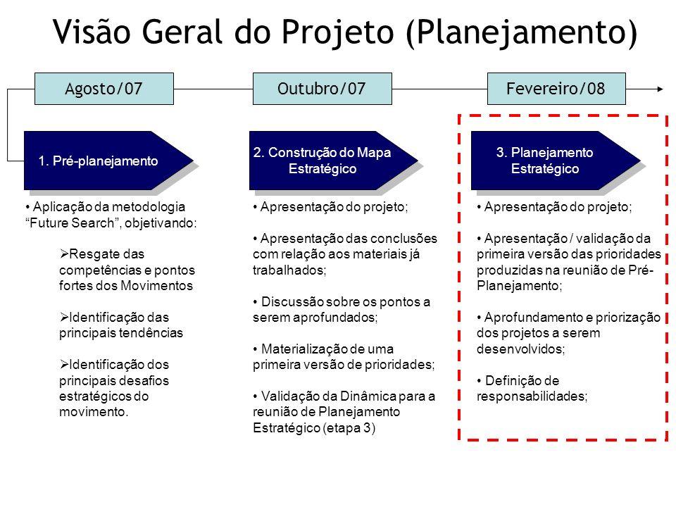 Visão Geral do Projeto (Planejamento)