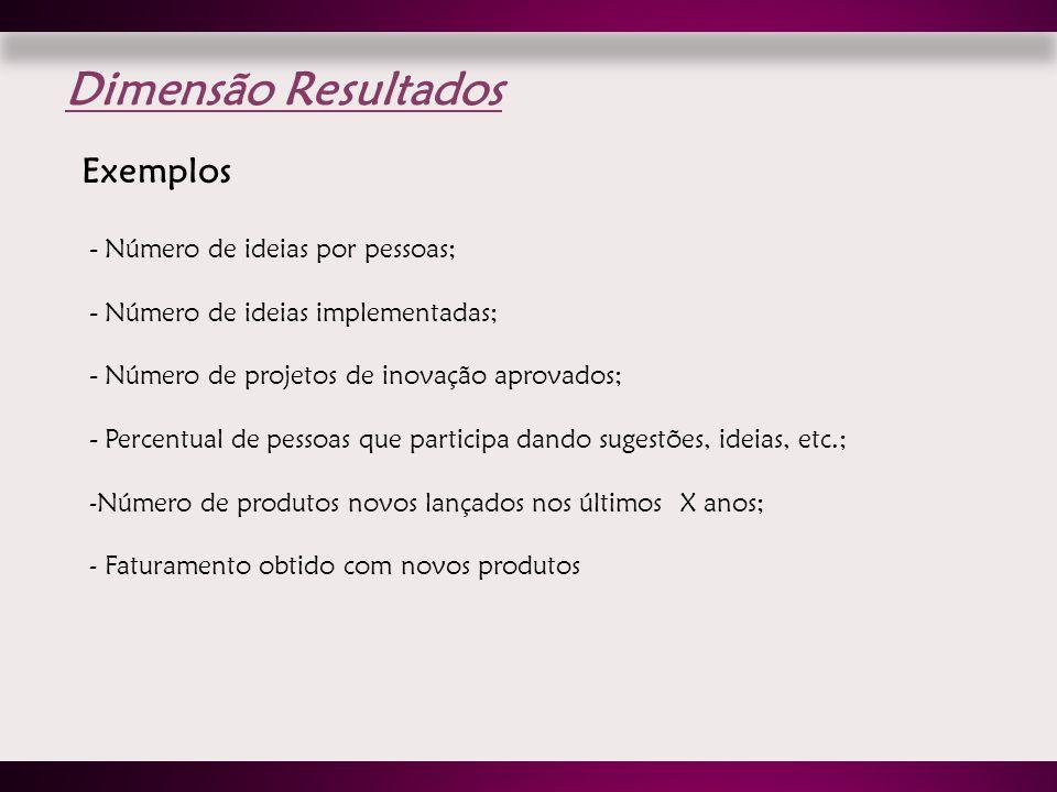 Dimensão Resultados Exemplos - Número de ideias por pessoas;