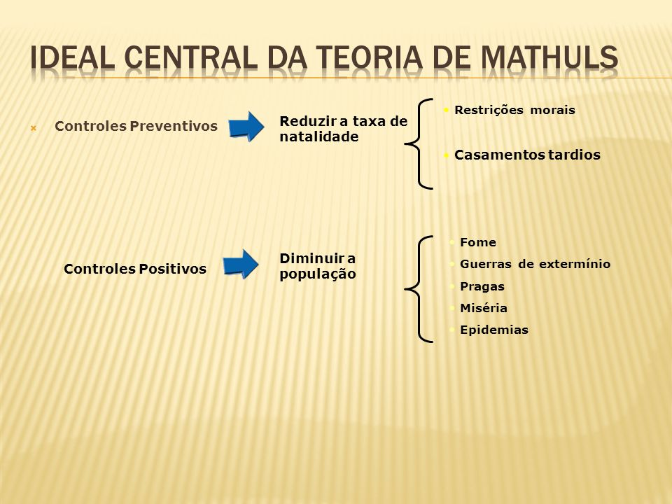Ideal central da teoria de mathuls
