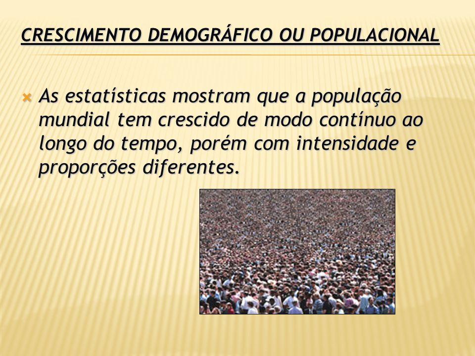 Crescimento demográfico ou Populacional