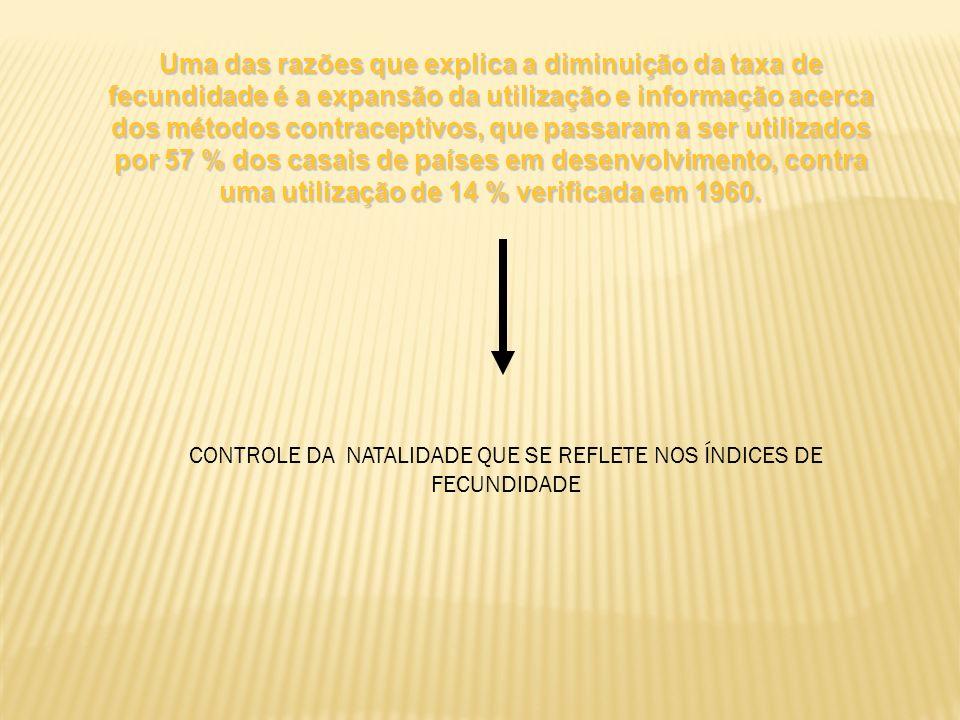 CONTROLE DA NATALIDADE QUE SE REFLETE NOS ÍNDICES DE FECUNDIDADE