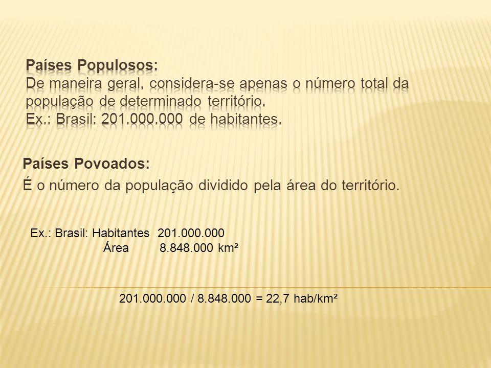É o número da população dividido pela área do território.