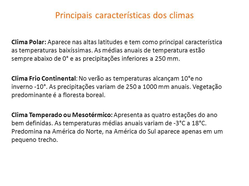 Principais características dos climas