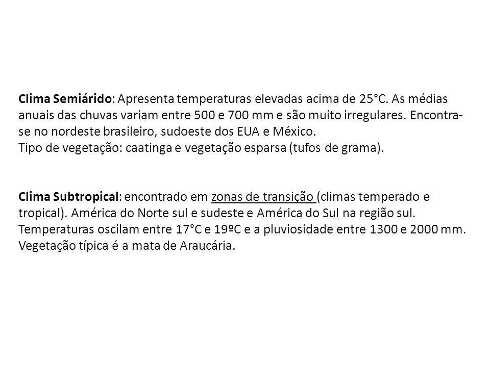 Clima Semiárido: Apresenta temperaturas elevadas acima de 25°C