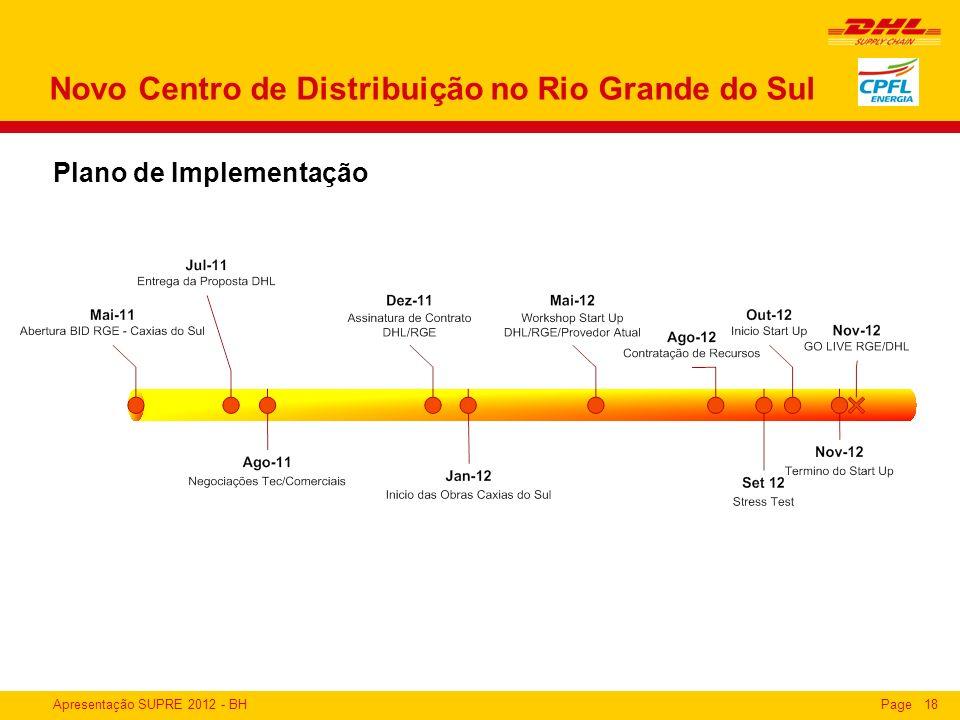 Novo Centro de Distribuição no Rio Grande do Sul
