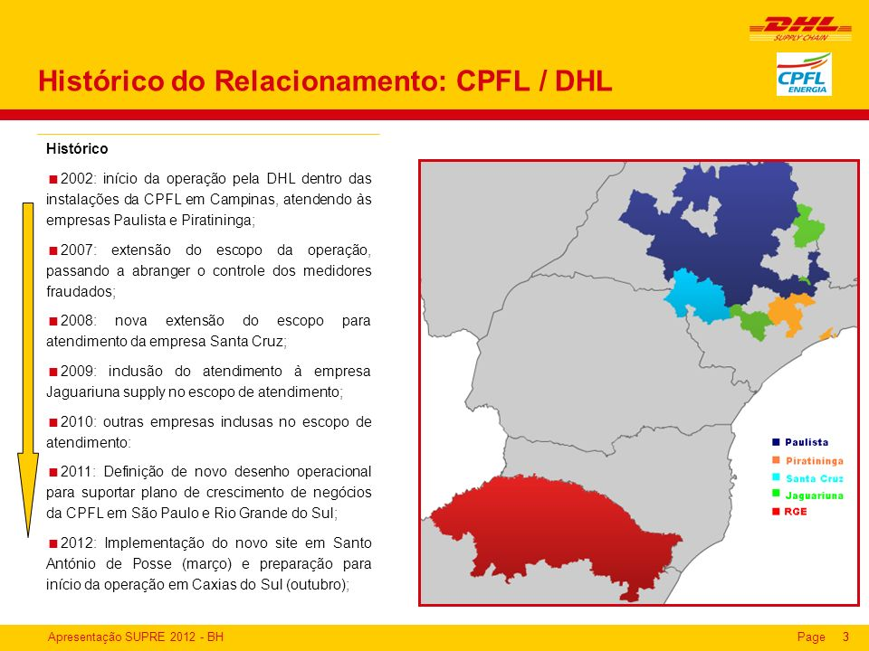Histórico do Relacionamento: CPFL / DHL