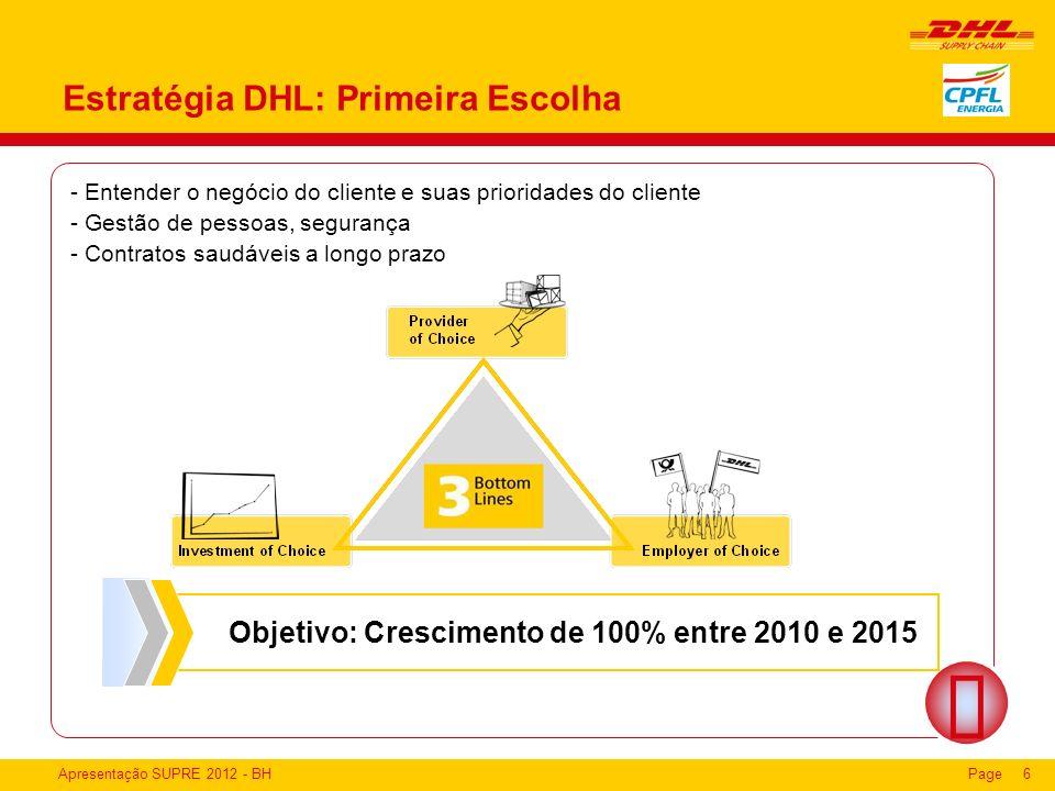Estratégia DHL: Primeira Escolha