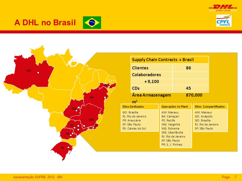 A DHL no Brasil Supply Chain Contracts  Brasil Clientes 86
