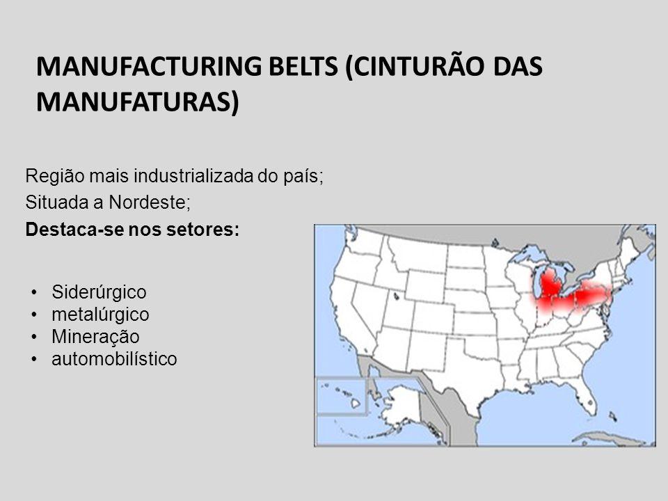 MANUFACTURING BELTS (CINTURÃO DAS MANUFATURAS)