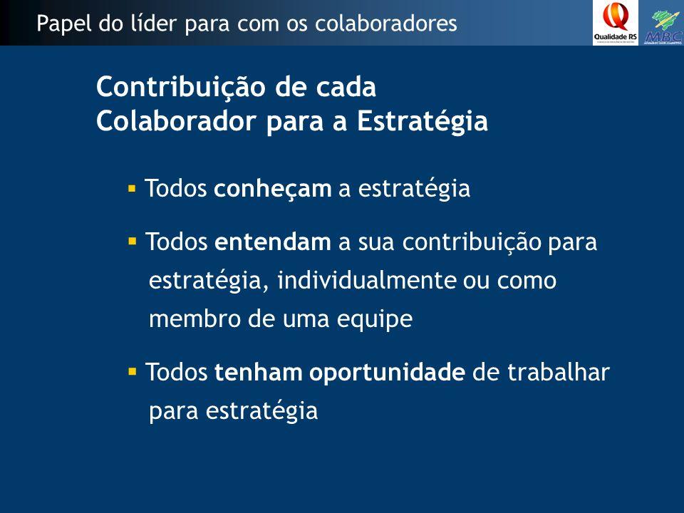 Colaborador para a Estratégia