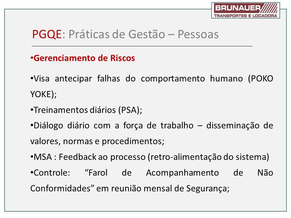 PGQE: Práticas de Gestão – Pessoas
