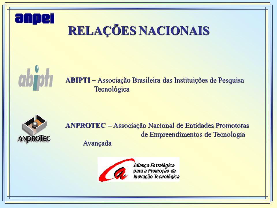 RELAÇÕES NACIONAIS ABIPTI – Associação Brasileira das Instituições de Pesquisa Tecnológica.