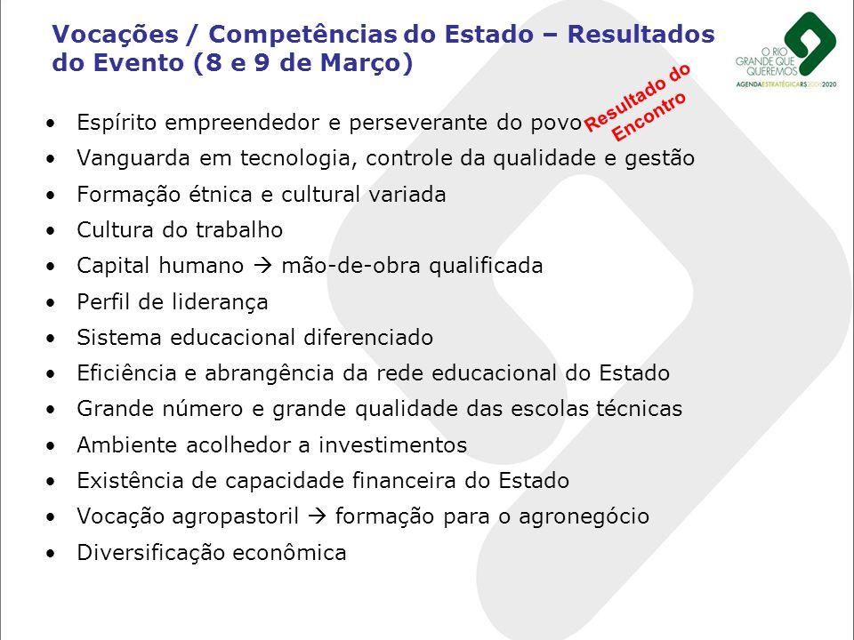 Vocações / Competências do Estado – Resultados do Evento (8 e 9 de Março)