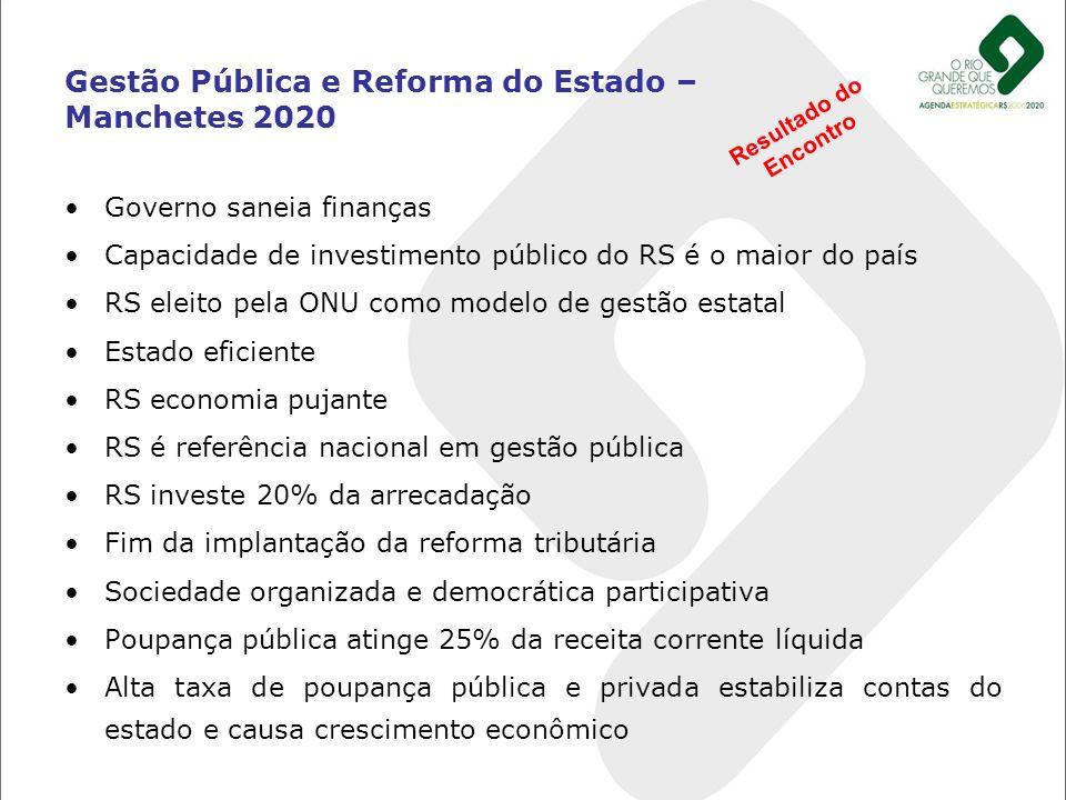 Gestão Pública e Reforma do Estado – Manchetes 2020