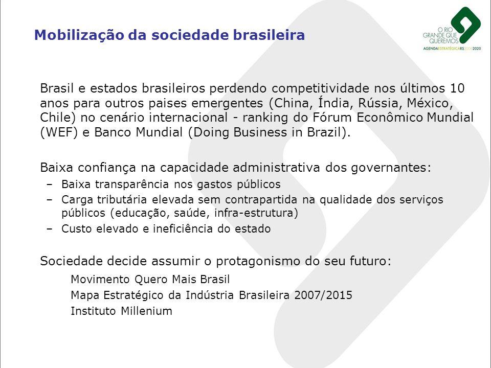 Mobilização da sociedade brasileira