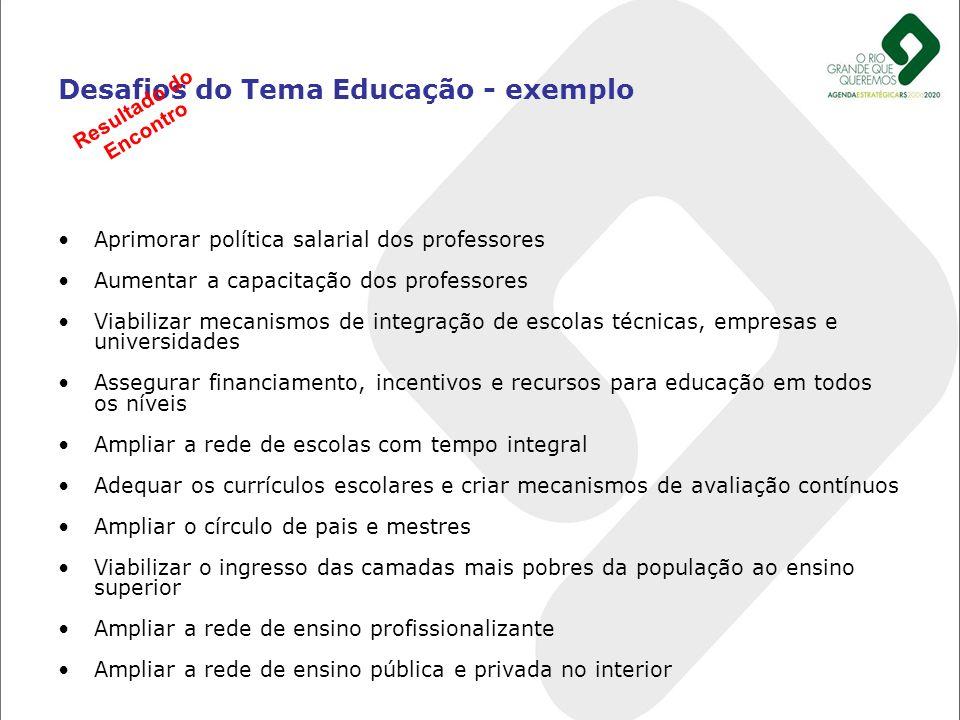 Desafios do Tema Educação - exemplo