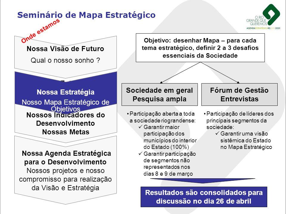 Seminário de Mapa Estratégico