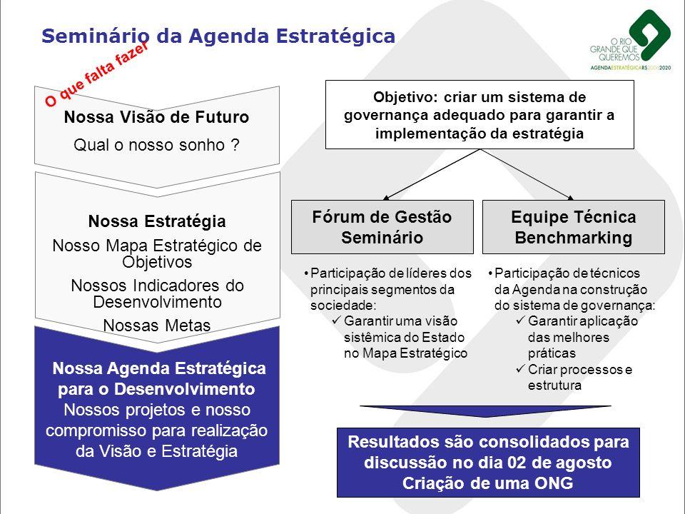Seminário da Agenda Estratégica