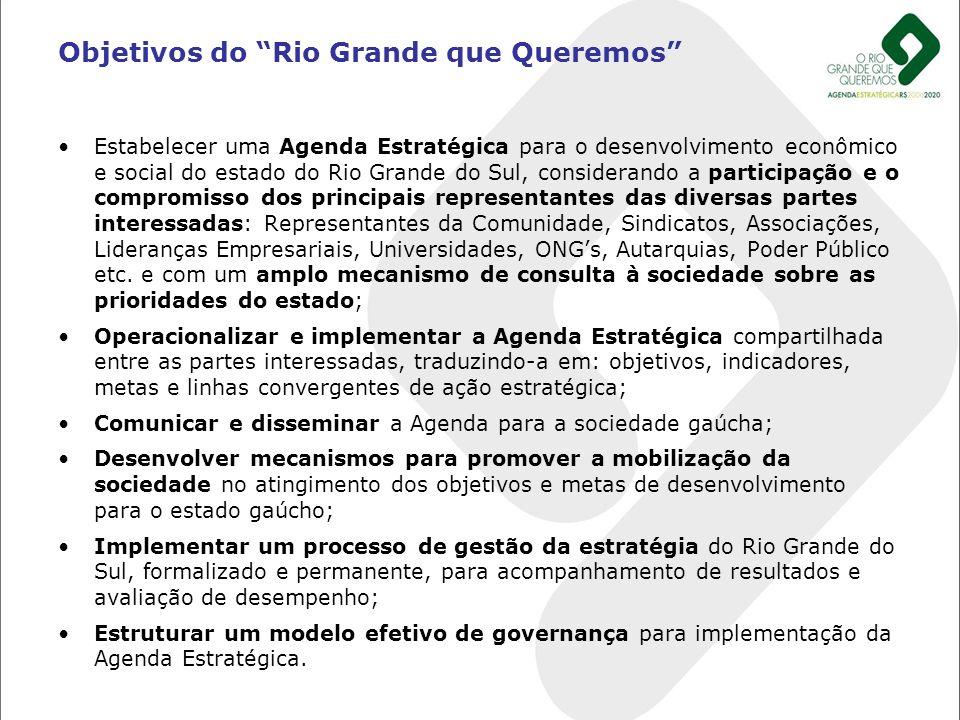 Objetivos do Rio Grande que Queremos