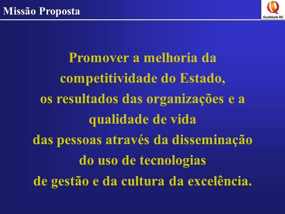 Promover a melhoria da competitividade do Estado,