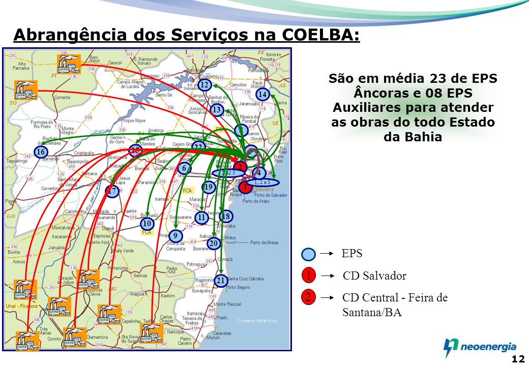 Abrangência dos Serviços na COELBA: