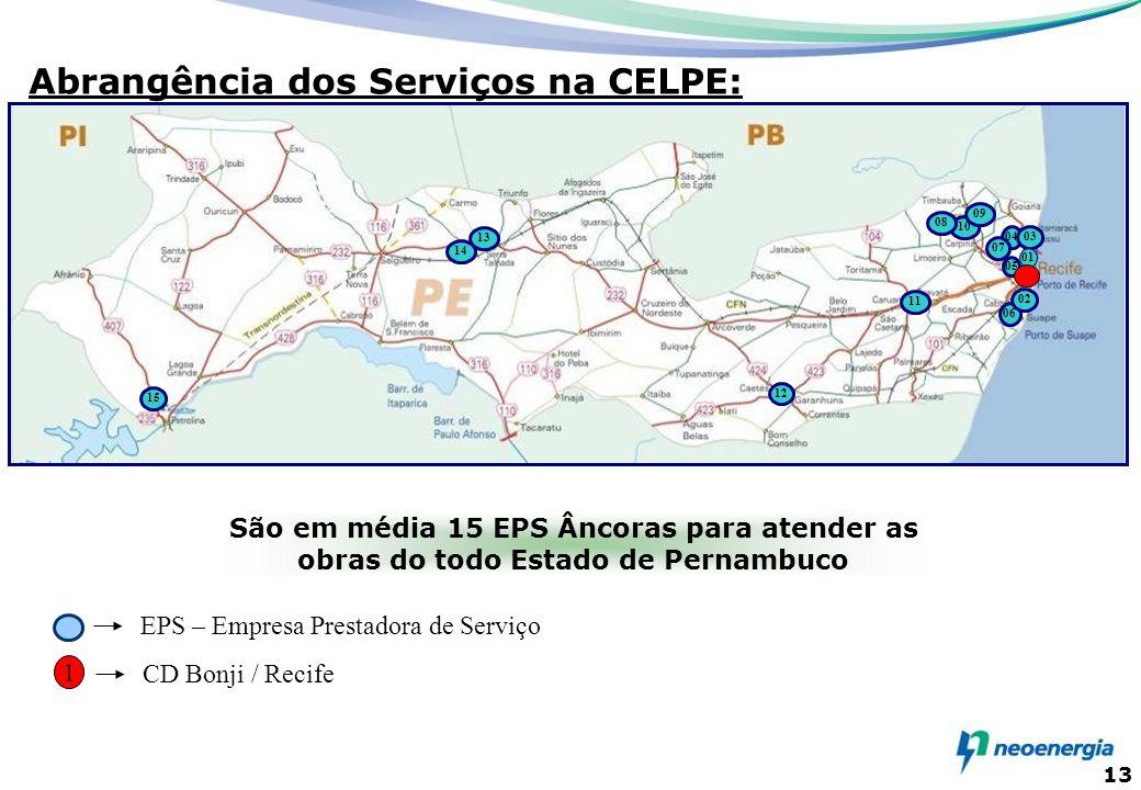 Abrangência dos Serviços na CELPE: