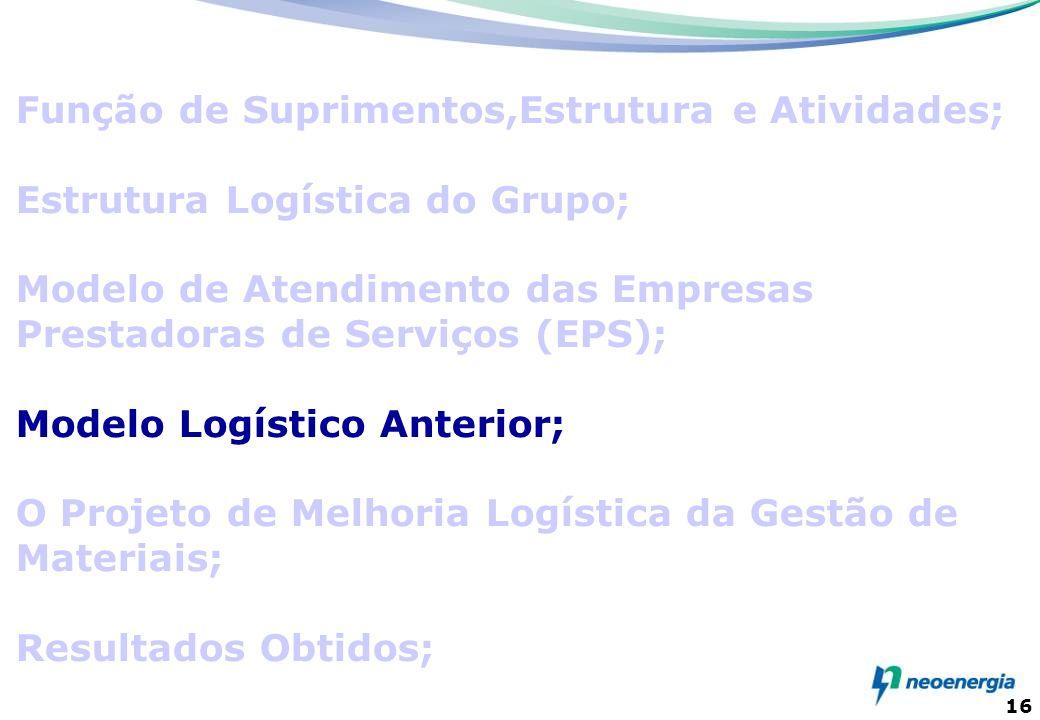 Função de Suprimentos,Estrutura e Atividades;