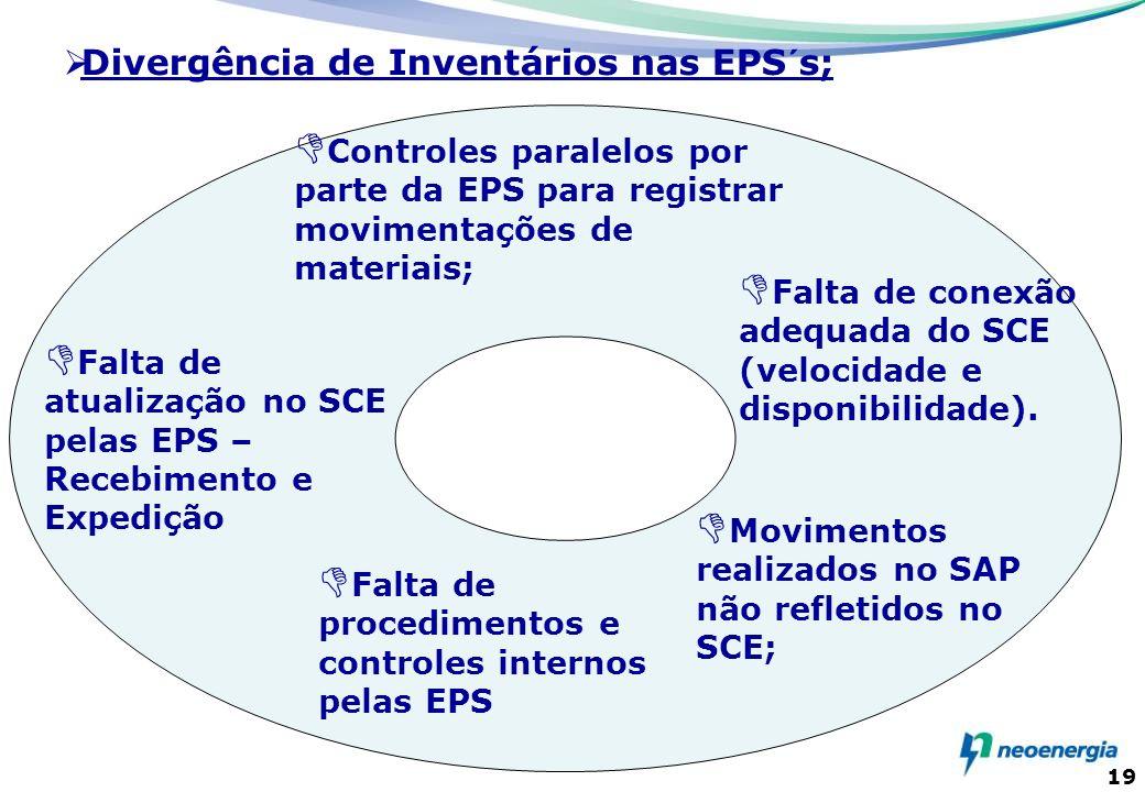 Divergência de Inventários nas EPS´s;