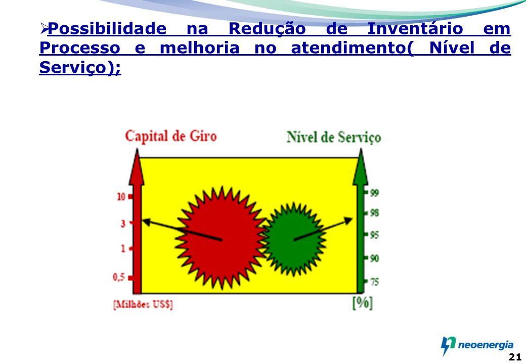 Possibilidade na Redução de Inventário em Processo e melhoria no atendimento( Nível de Serviço);