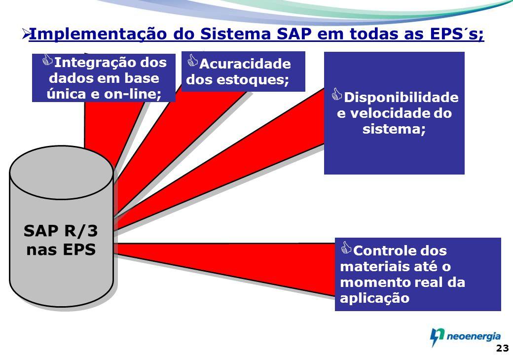 Implementação do Sistema SAP em todas as EPS´s; SAP R/3 nas EPS